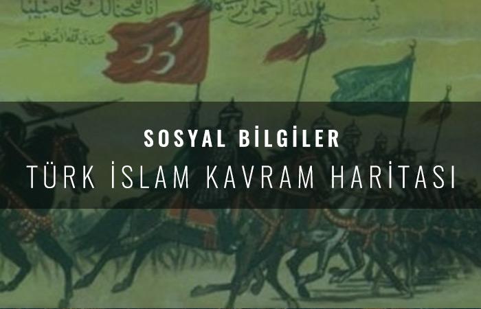 Türk İslam Kavram Haritası