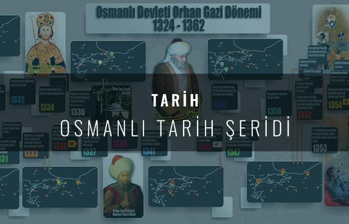 Osmanlı Tarih Şeridi